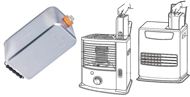 Deposito extraible estufa de parafina